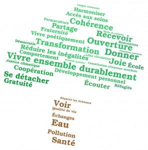 Défis pour l'Humanité - nuage de tags en forme d'arbre