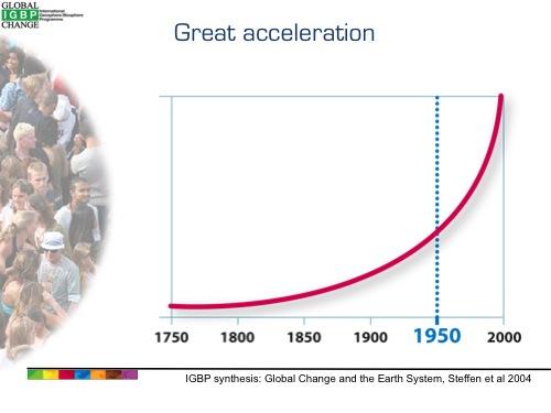 La Grande accélération - IGBP - 2004