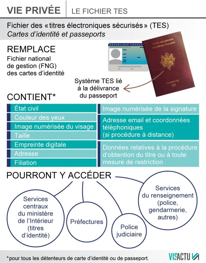 Fichez-nous … la Paix ! (Mega-fichier TES des Français)